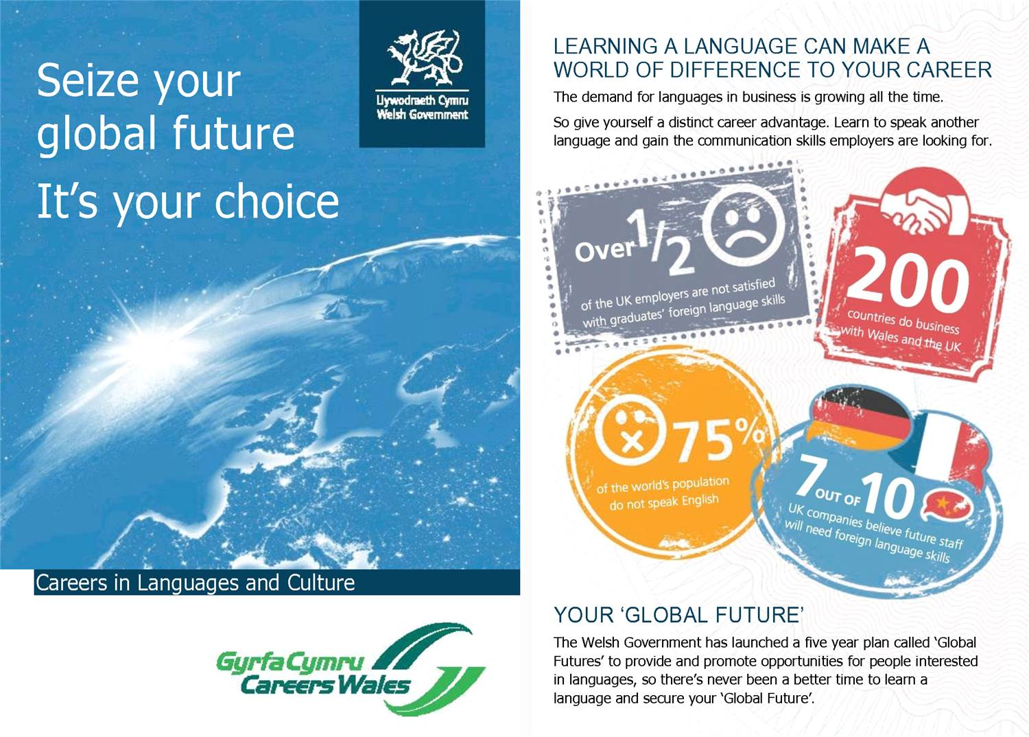 Seize Your Global Future – It's Your Choice